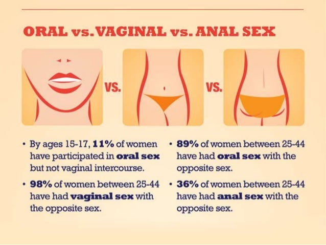 Is anal better than vaginal