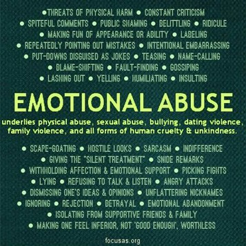 Characteristics of emotional abuse
