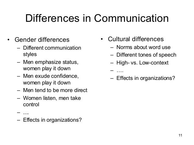 Gender differences in communication styles