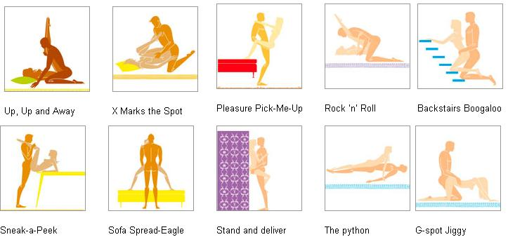 Positions to hit the g spot