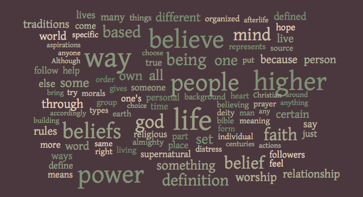 What does religious mean