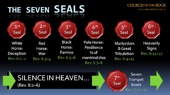 How many seals have been opened
