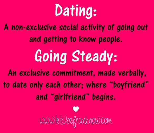 Definition of dating someone