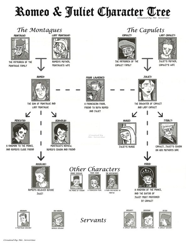 Romeo and juliet family tree