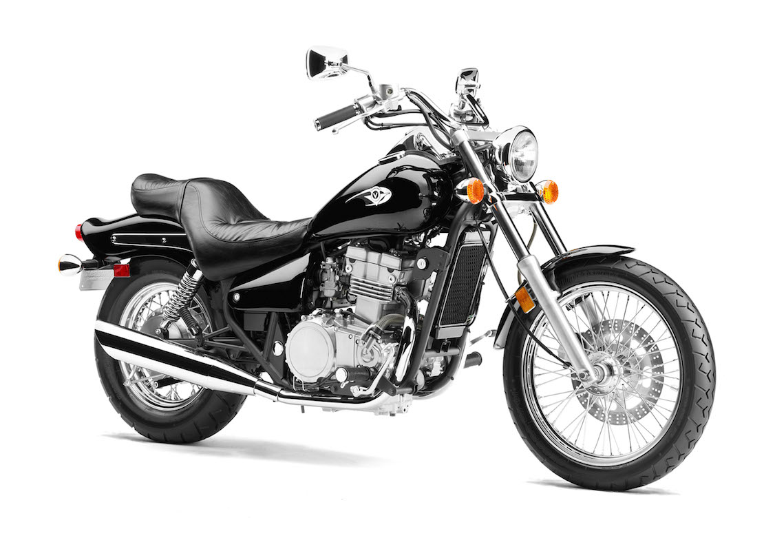 Best 650 motorcycle for beginners