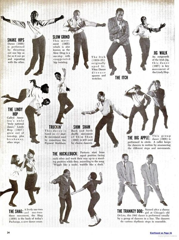 Bhangra steps for boys