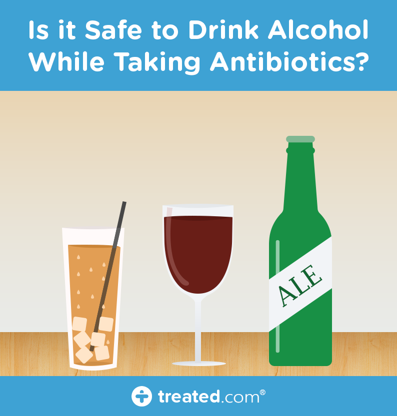 Can you take antibiotics with alcohol