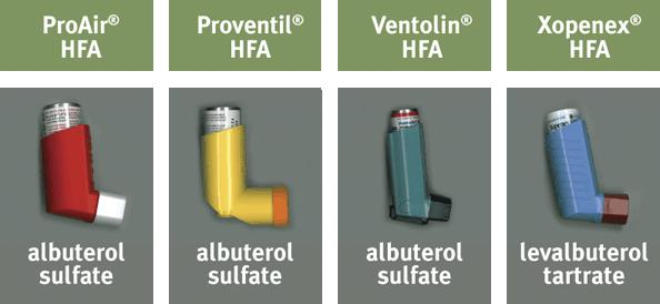 Using albuterol too much