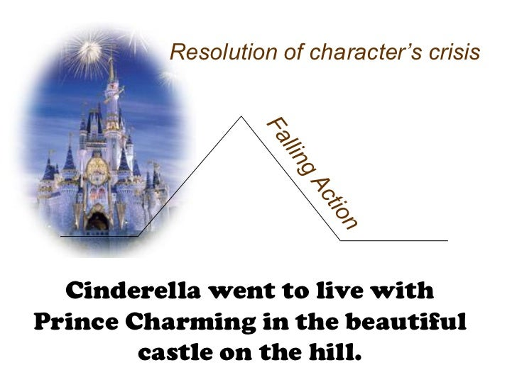 Exposition of cinderella story