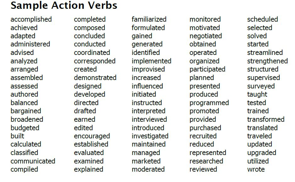 Good Resume Words To Describe Yourself Yelomdiffusion