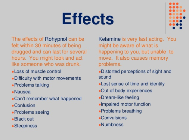 Side effects of date rape drugs
