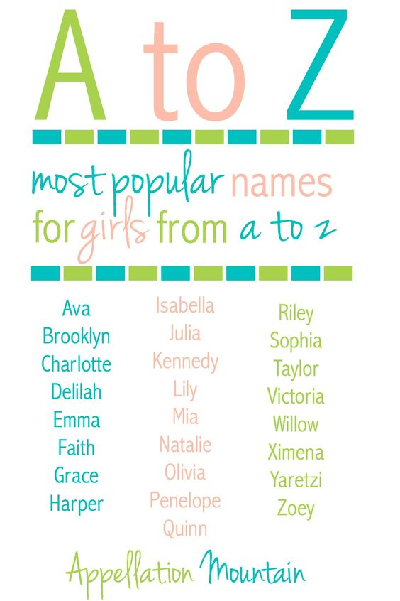 Things name from a to z