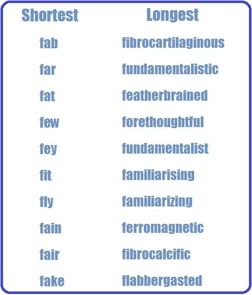 Words that start with fu
